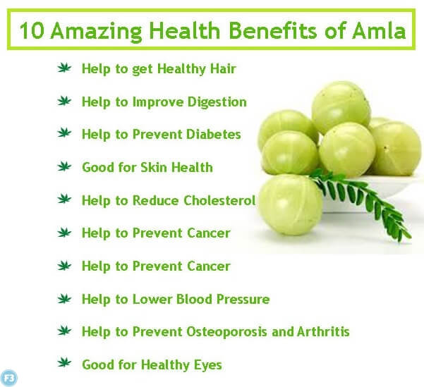 Amla benefits in hindi