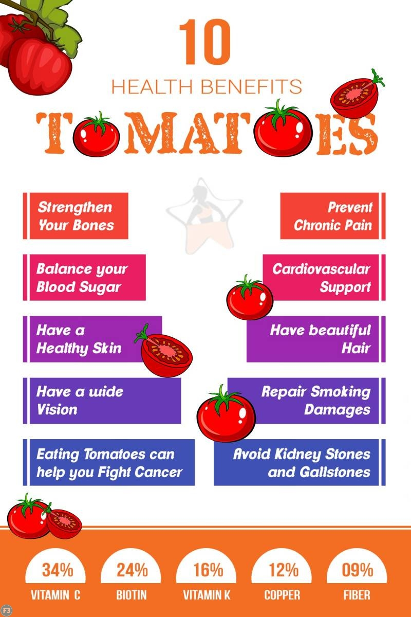 Benefits of tomatoes
