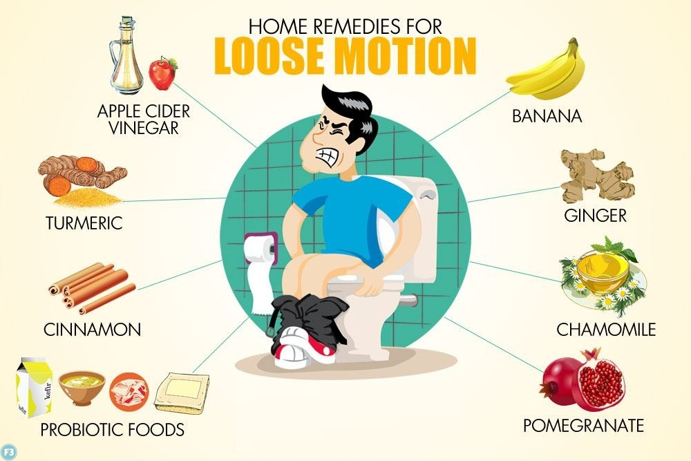 Loose Motion treatment