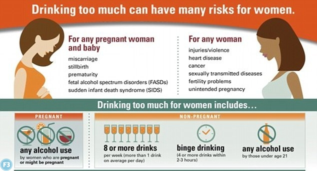 Stop Drinking Alcohol