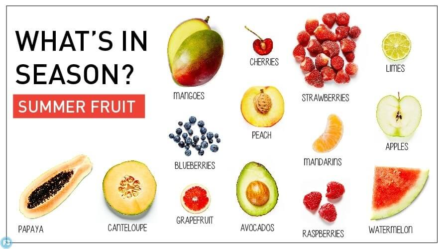 Best Fruits