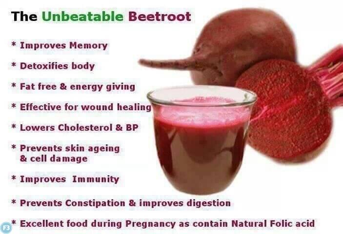 Beetroot Benefits