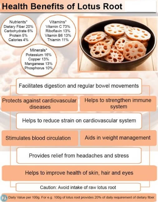 Lotus Root Benefits