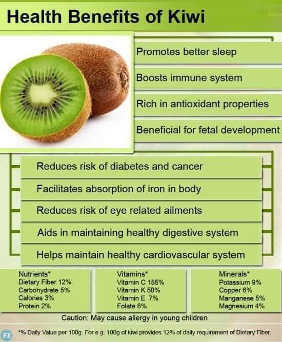 Kiwi benefits