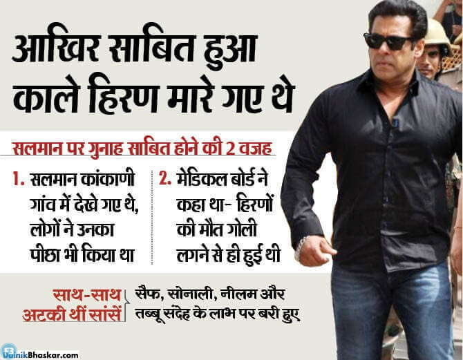 Salman khan found guilty