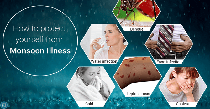 Monsoon health care
